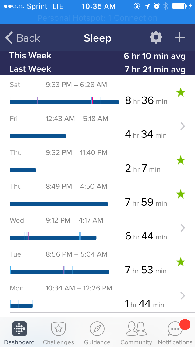fitbit sleep record for the week